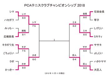 PCA_singles181111.png