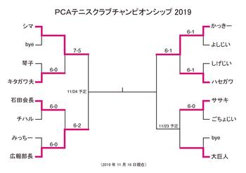 PCA_singles191116.png